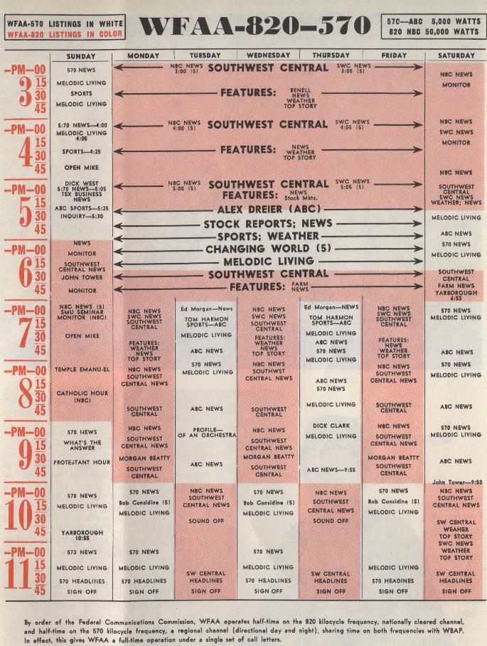 DFW Radio Archives - 1960s